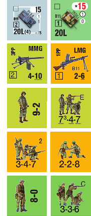 Some counters as seend on scenario sheets